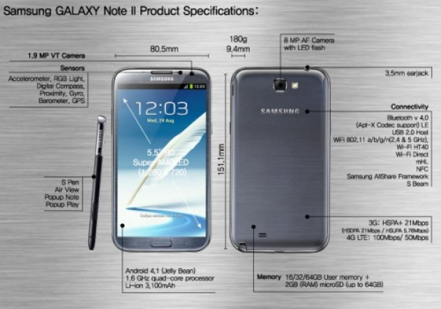 Samsung Galaxy Note II Full Review
